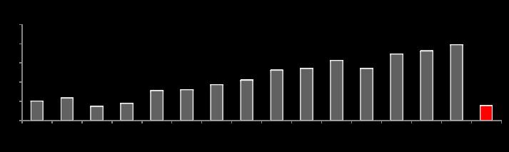 gráfico-suicídio1