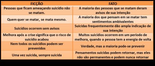 gráfico-suicídio2