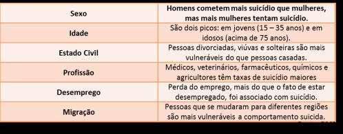 gráfico-suicídio3